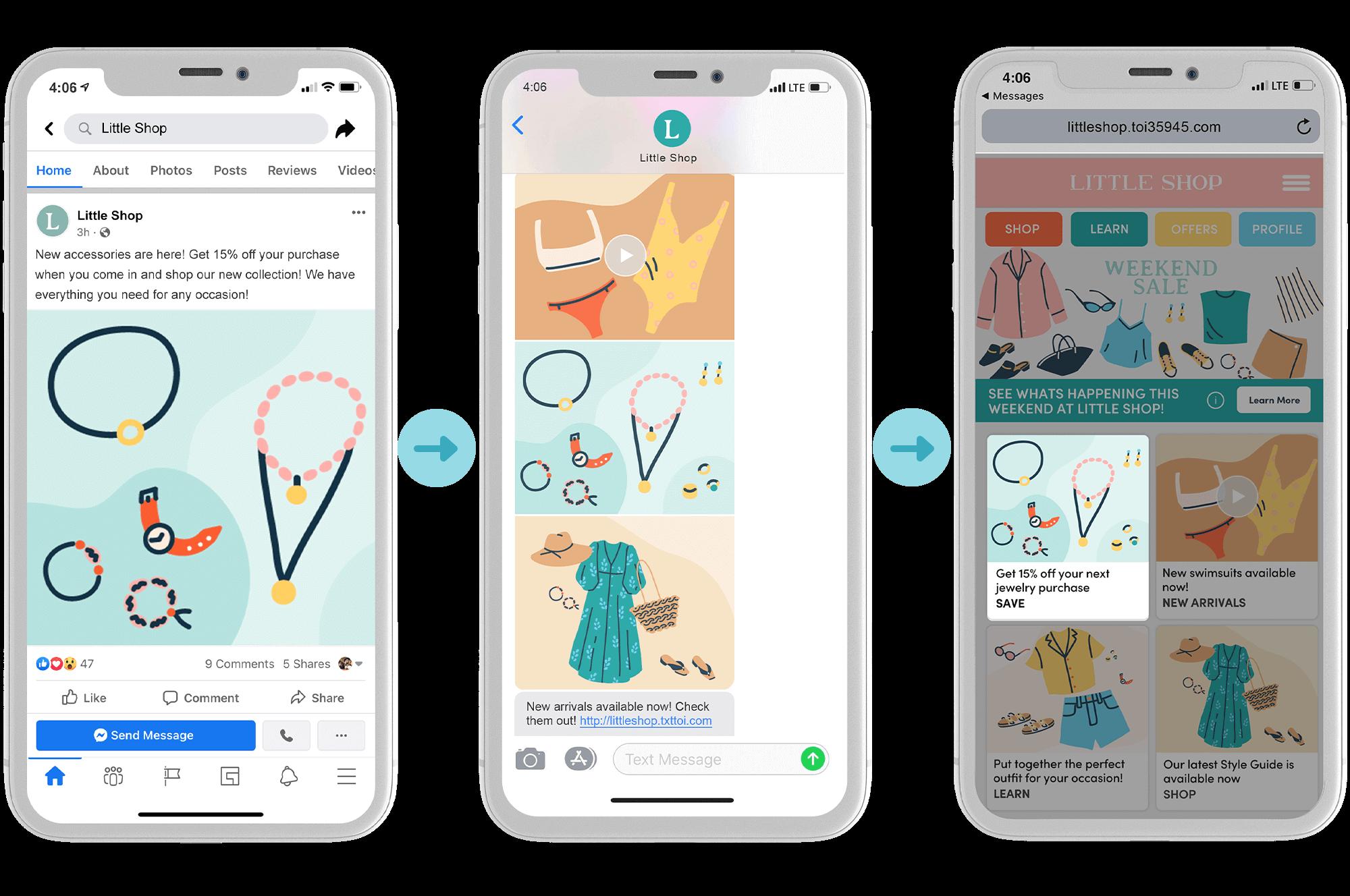 Ecommerce content repurposing phones